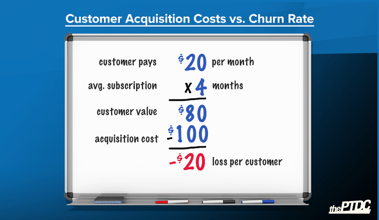 customer-acquisition-vs-churn-rate